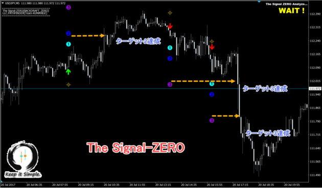 くまひげ先生のFXバックドラフト-ZERO_The Signal-ZERO