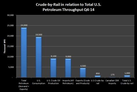 CBR---Total-Petroleum-Q4-14-Chart