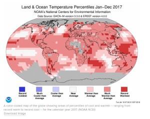C: NOAA