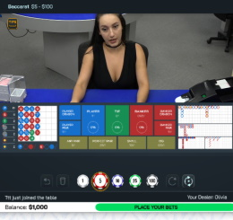 Adding a Pay Per Head Live Dealer Casino Software to your Sportsbook
