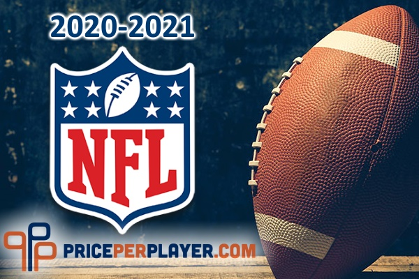 Is Your Sportsbook Ready for the 2020 NFL Season