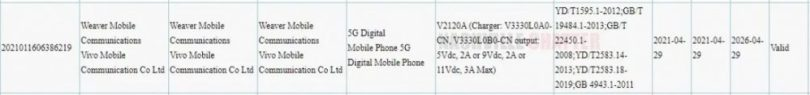 Sensational vivo X60t Pro now has 3C certified with 33W charging