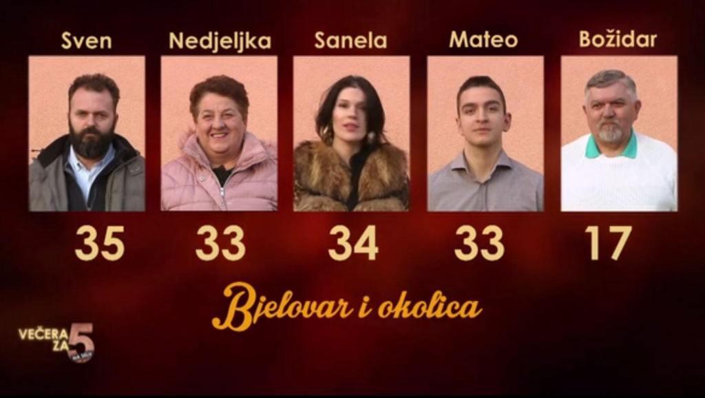 miodragovic3