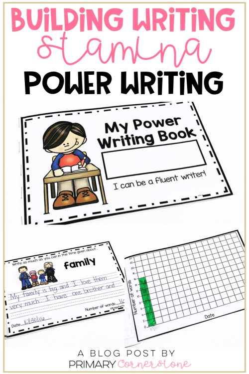 Writing stamina and fluency goes hand in hand with reading and it's just as important in the primary grades. Students need to be writing constantly and building their stamina. This daily practice allows for them to grow as writers.