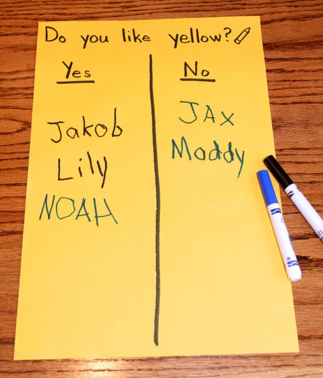 "Yellow paper with Question of the Day that says ""Do you like yellow?"" and response choices of yes/no. Students signed their names under their response."