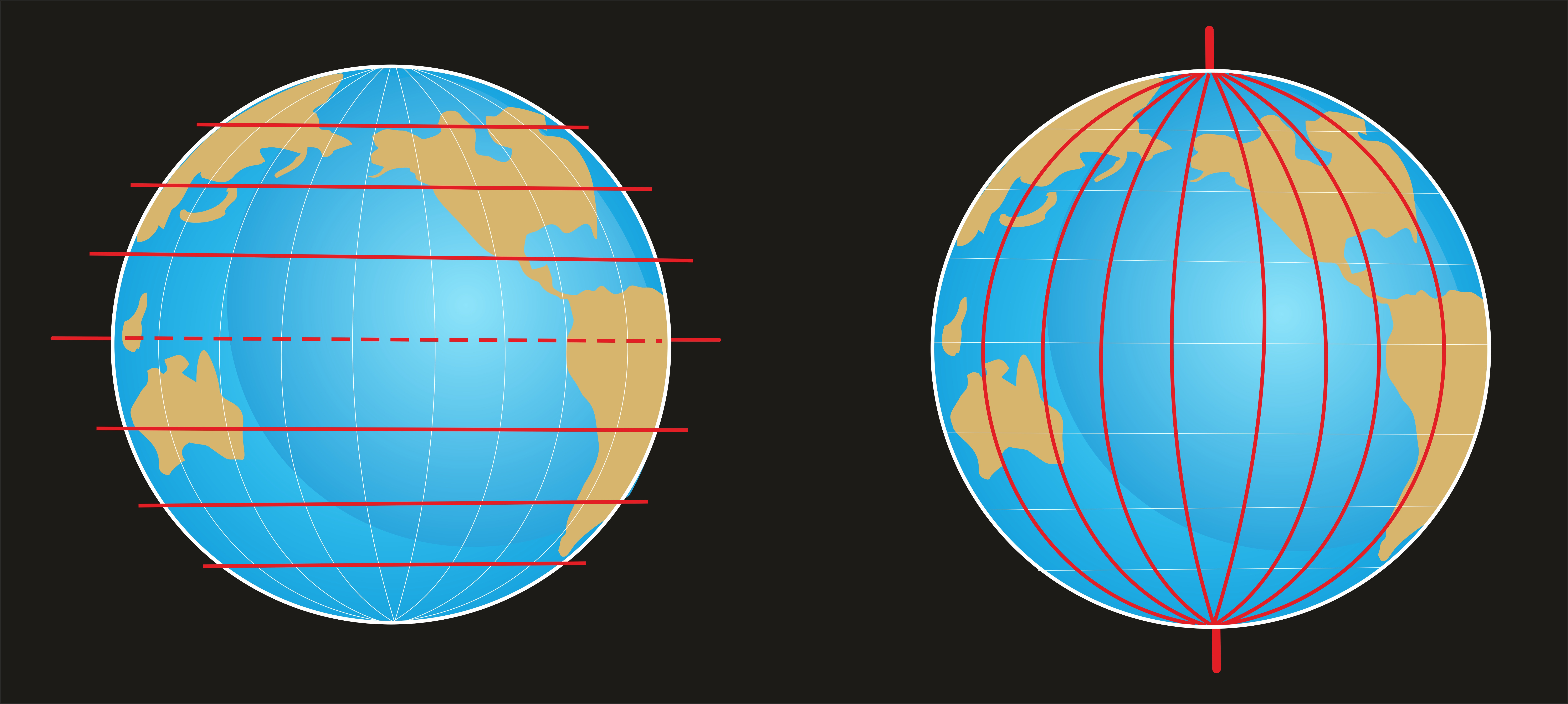 Geography Meridian Lines Level 1 Activity For Kids
