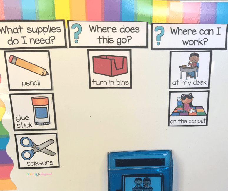Visual Direction Cards In The Classroom