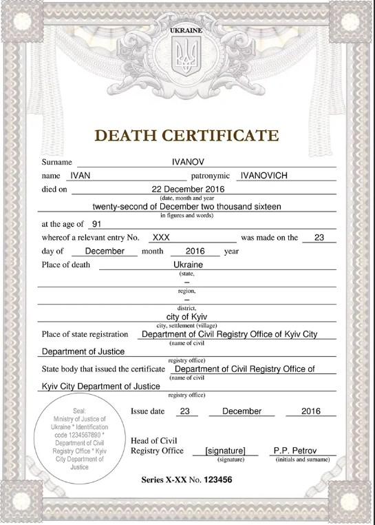 Documente pentru depunerea cererii