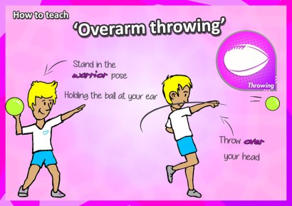 overarm throw school kids how to teach sport pe class kindy