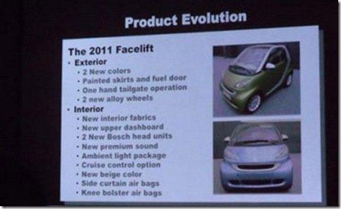 Vazam fotos do smart fortwo 2011: mudanças tímidas estão concentradas no interior do carro