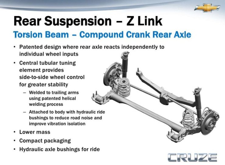 Chevrolet-Cruze-Hatch-Z-link-rear-suspension