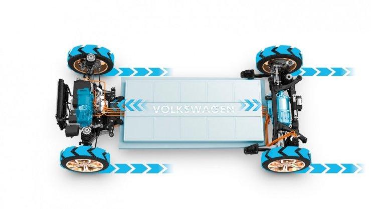 volkswagen-budd-e-concept-0012-970x546-c