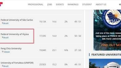 Photo of UFV fica em 321º no Ranking Mundial das Universidades de Economias Emergentes 2020