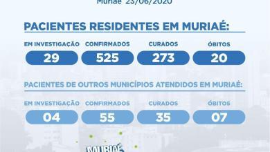 Photo of Muriaé tem mais 30 casos de COVID entre moradores locais