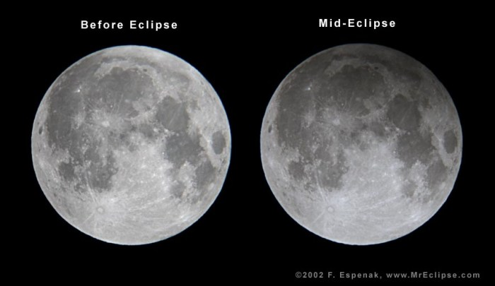 La Luna durante un eclipse penumbral. La imagen de la izquierda es la Luna normal. A la derecha se muestra la Luna en pleno eclipse penumbral: solo se ve un poco más oscura. Imagen: Fred Espenak.