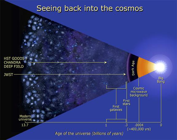 cosmic_timeline