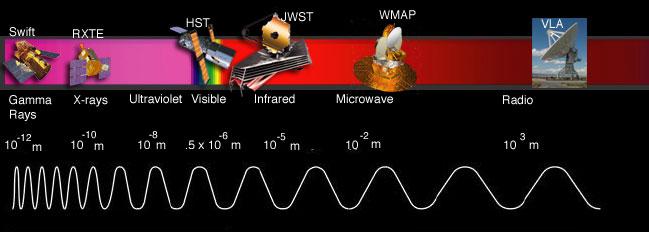 em_spectrum_satellite