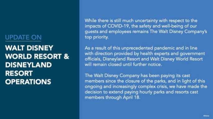 Disney coronavirus cierre