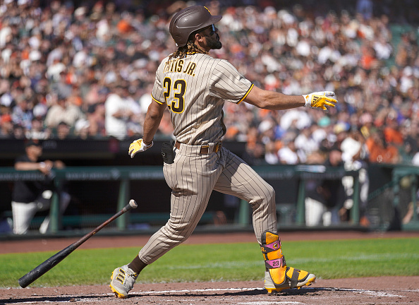 San Diego Padres Season Recap