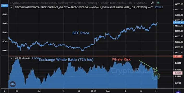 Market Research Report: Bitcoin Bounces Back As Nasdaq Posts ATH - unnamed1