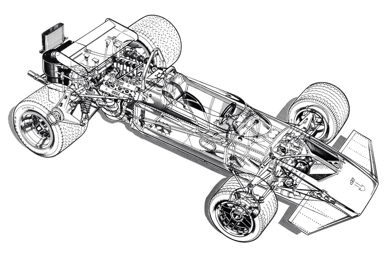 John Surtees World Champion 50 Years Ago