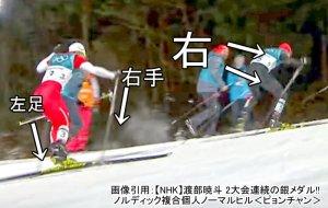 スキーヤーのナンバ歩き