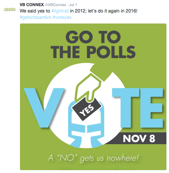 "A Virginia Beach Connex tweet seeks ""yes"" votes for the upcoming referendum. It is not readily apparent at Facebook or the Virginia Beach Connex site that Light Rail Now is the group behind the messages seeking yes votes in the upcoming referendum."