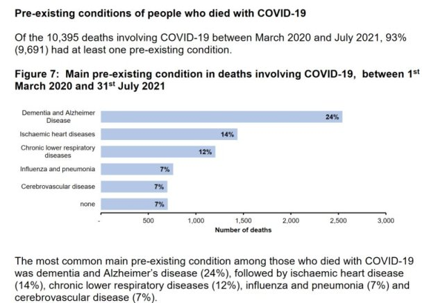 More post Covid vax deaths in 8 months than from virus itself in 18 months DE2