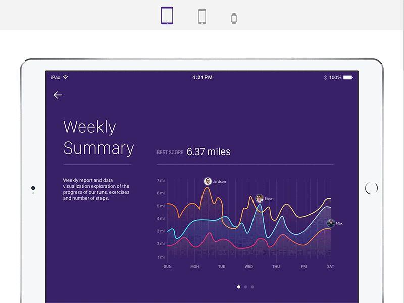 activity_monitor_by_jardson_almeida