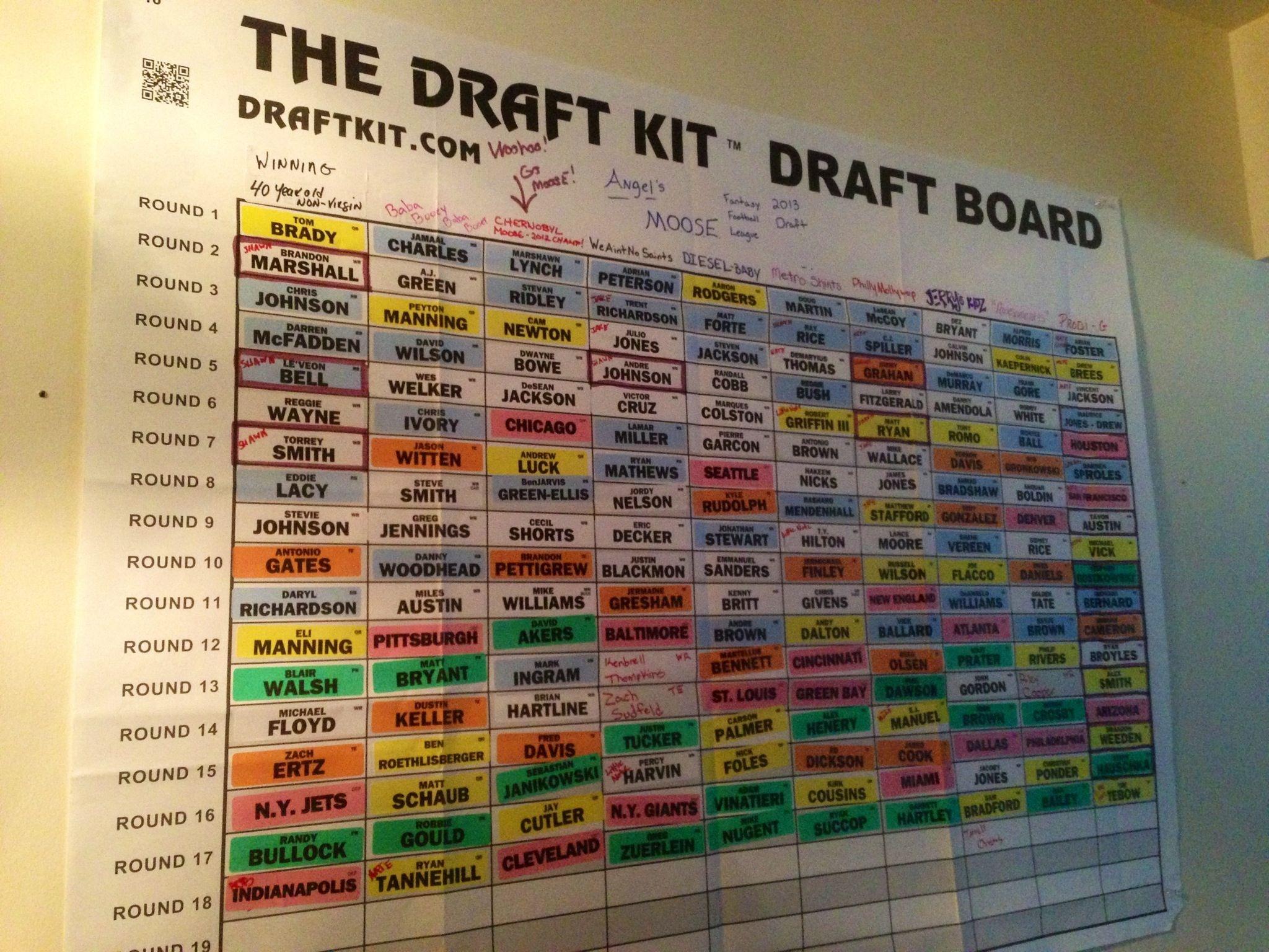 Free Fantasy Football Draft Kit Printable