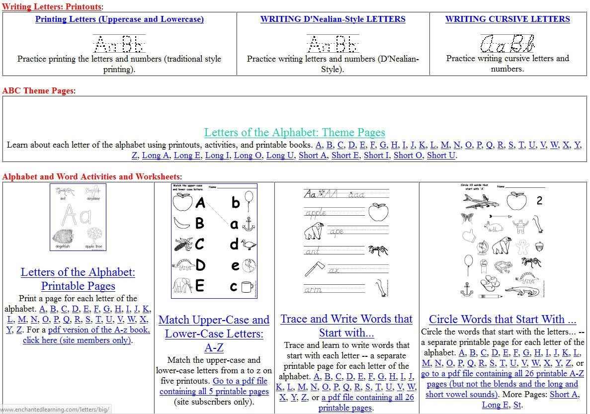 Kindergarten Letter S Writing Practice Worksheet Printable