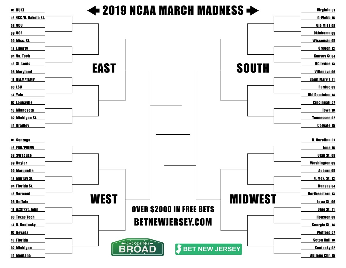 Printable Ncaa Men S D1 Bracket For March Madness