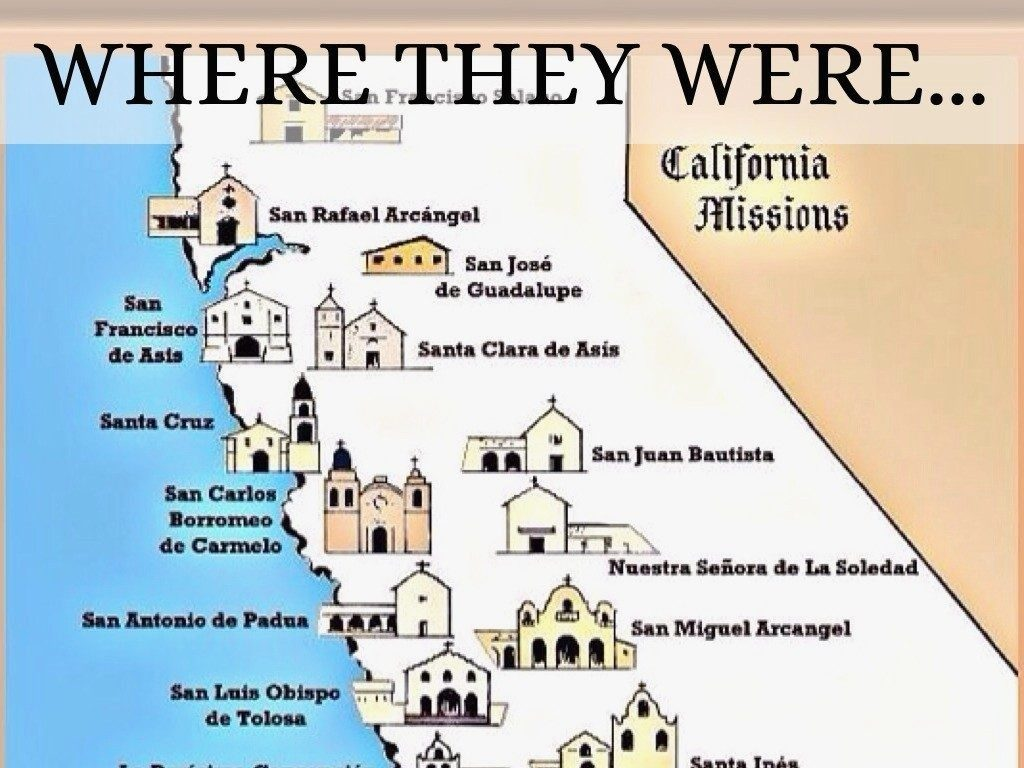 California Missions Map Printable