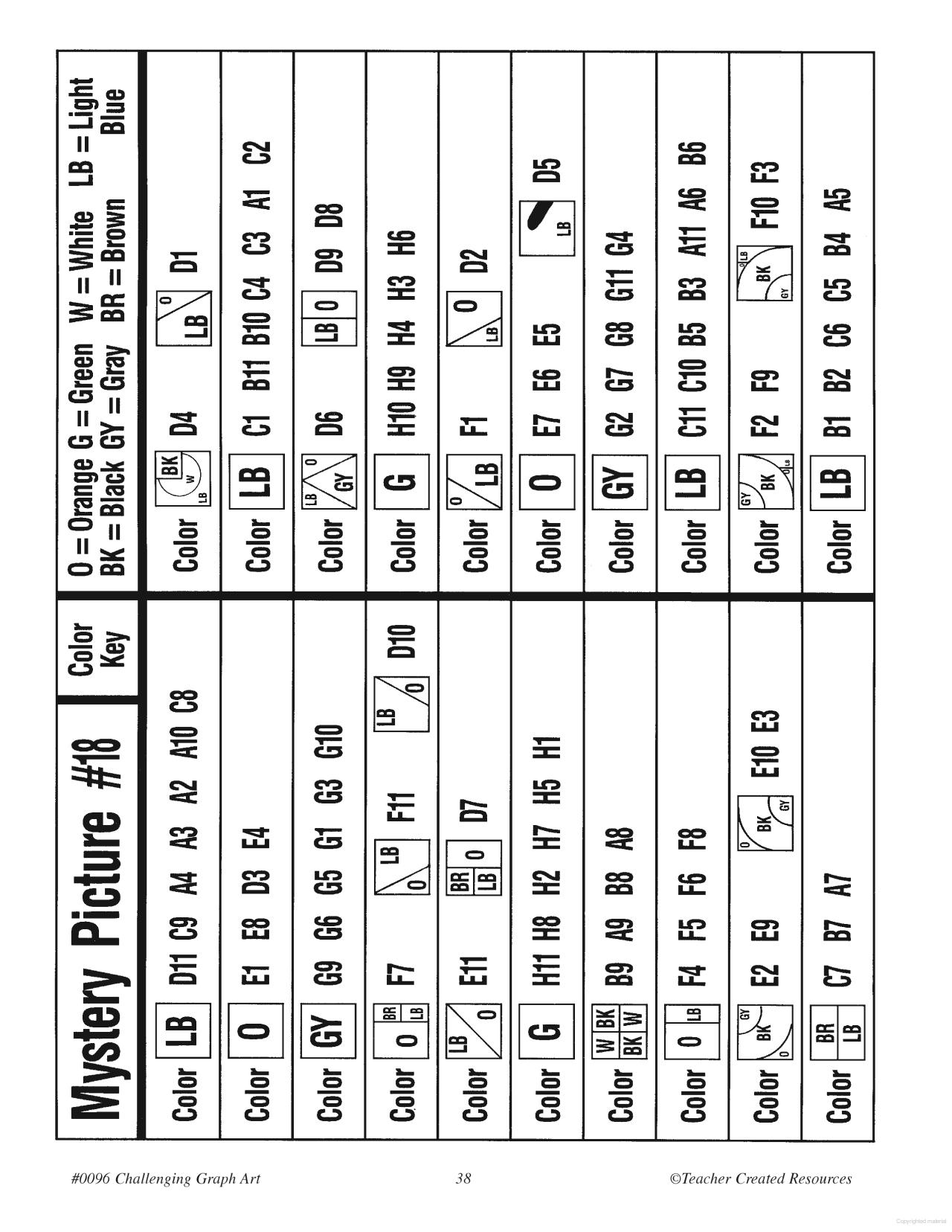Cartesian Format Standard And Metric Graph Paper In