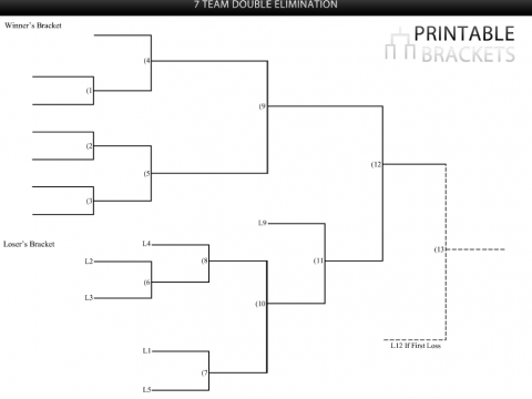 graphic about Printable Double Elimination Brackets identify Printable Dart Brackets