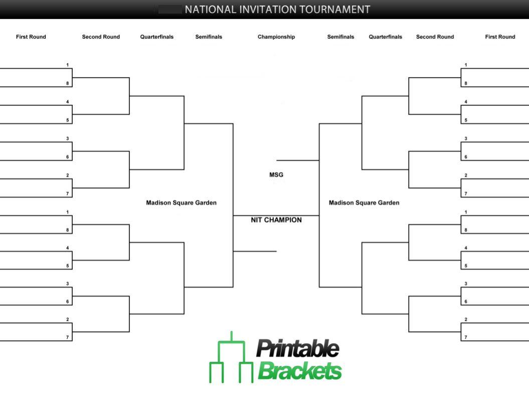 Nit Tournament