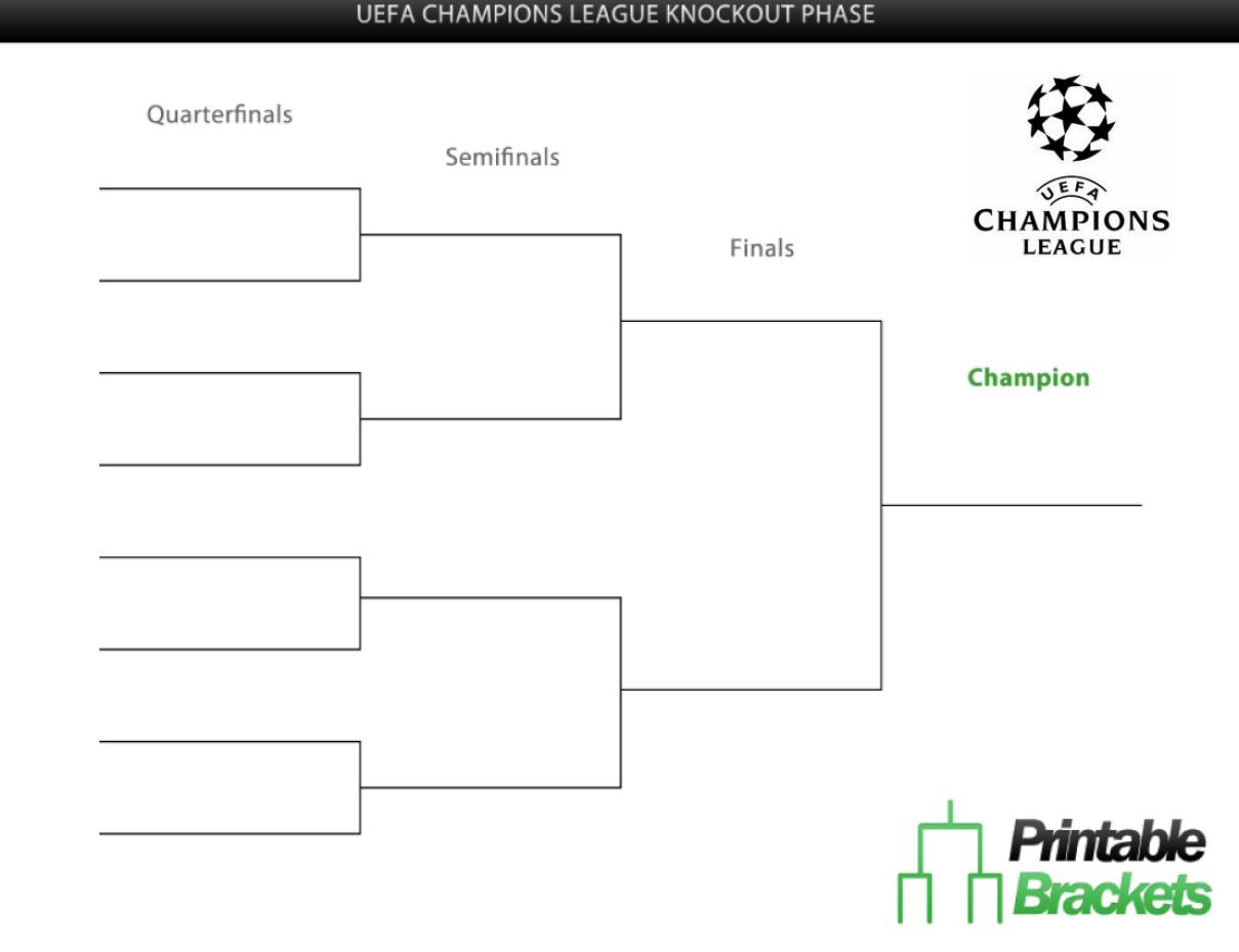 Uefa Champions League Bracket