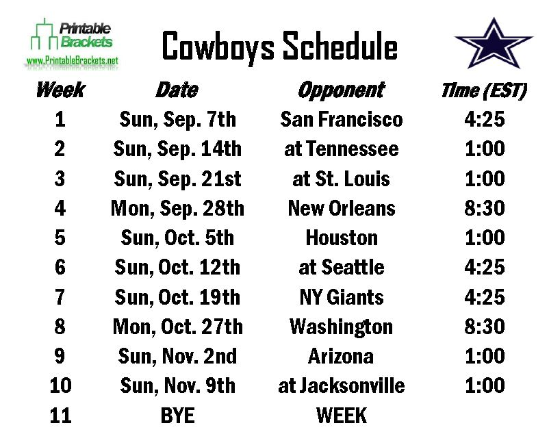picture about Buffalo Bills Printable Schedule named Basketball Bracket Template. cowboys agenda dallas cowboys
