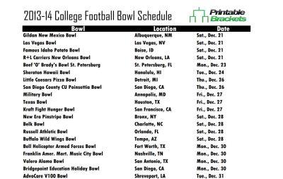 College Football Bowl Schedule | 2013 Bowl Schedule