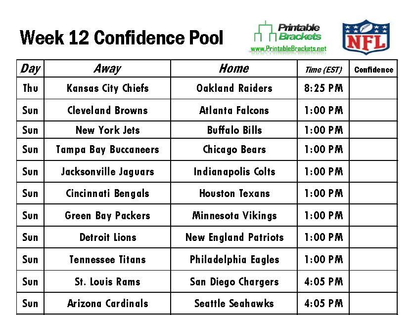 NFL Confidence Pool Week 12 Football Confidence Pool Week 12