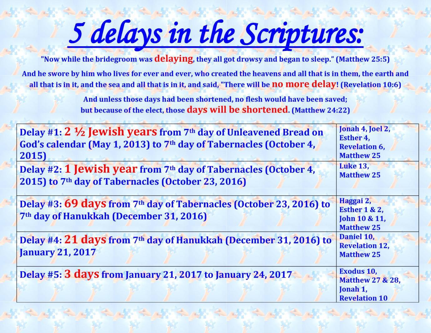 Jewish Calendar 7th Month 10th Day Printable Blank