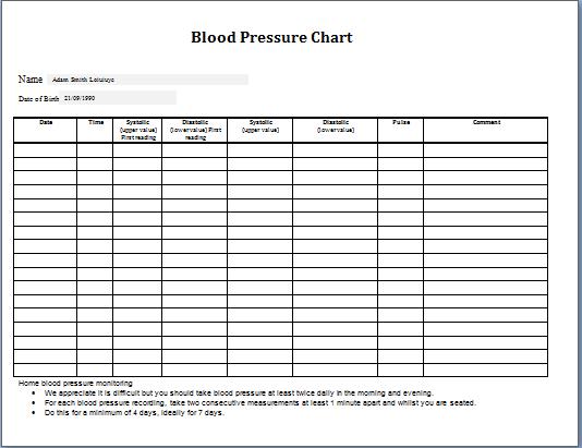 high blood pressure chart printable calendar templates
