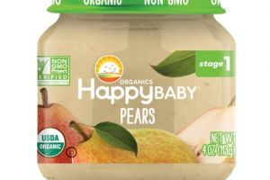 Save With $1.00 Off Happy Baby Jars Coupon!