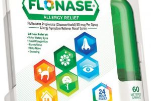 Save With $4.25 Off Flonase Products Coupon!