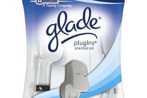Save With $1.50 Off Glade Plugins Coupon!