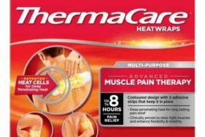 Save With $3.00 Off ThermaCare Product Coupon!
