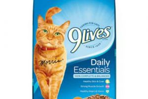 Save With $1.25 Off 9Lives Dry Cat Food Coupon!