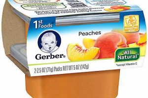 Save With $1.50 Off Gerber Puree Coupon!