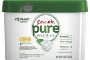 Save With $1.50 Cascade ActionPacs Coupon!