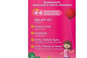 Save With $1.00 Off Childrens Benadryl Coupon!